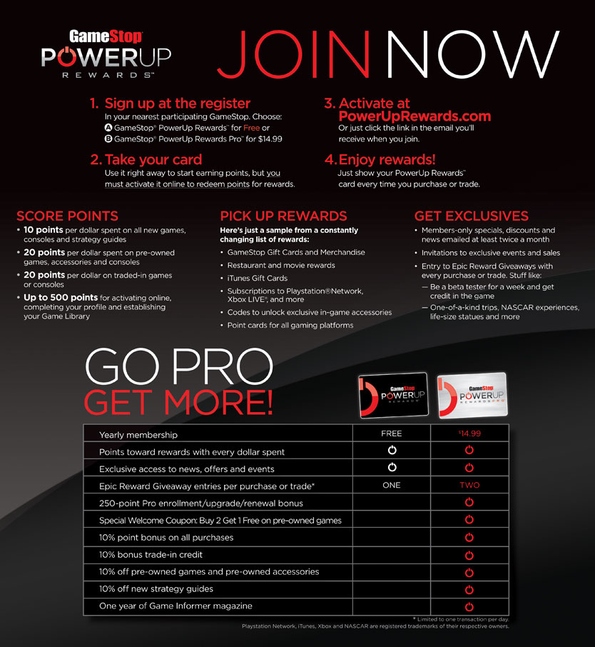 Earn Points for Each Dollar You Spend at GameStop. Depending on what type of shopper you are at GameStop, there is a PowerUp Rewards membership that's right for you. With the Player level that's free to join, each member receives 10 points for every dollar spent.