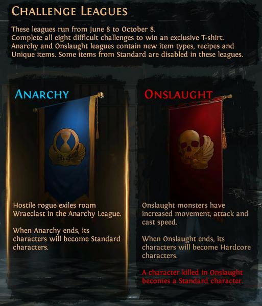 Exile-League-Screenshot